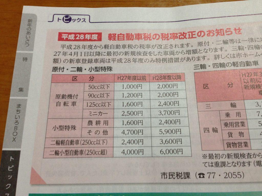 軽自動車税の税率改正